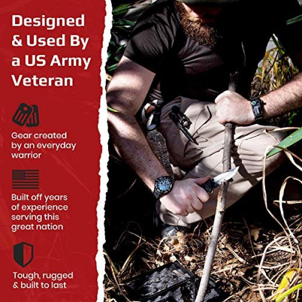 Phase 2 Tactical Survival Kit 4 Phase 2 Tactical Survival Gear Kit - This 11-Piece Emergency Survival Kit Ensures That Youll Be Ready for Anything - High-End, Portable Prepper Gear from a Proud American, Veteran-Owned Business