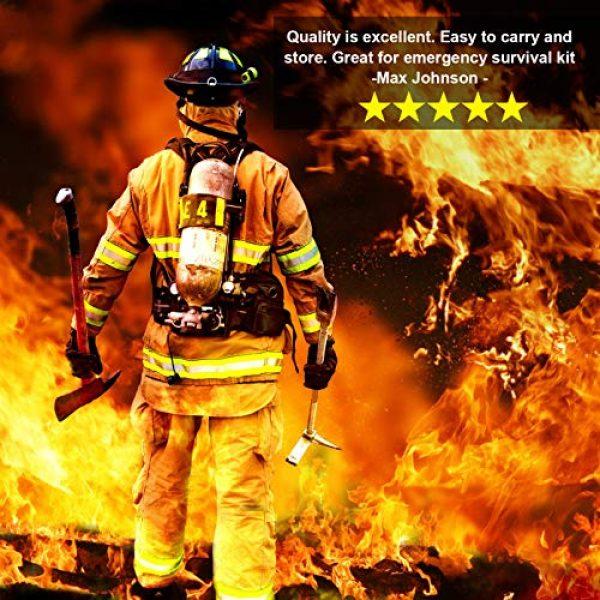 "JJ CARE Survival Fire Blanket 7 JJ CARE Fire Blanket Fire Suppression Blanket, Fire Blanket Kitchen, Fire Emergency Blanket, Fire Retardant Blankets, Fiberglass, Fire Safety Blanket for Camping-Kitchen-Car Emergency 40""x40"" +3 Hooks"