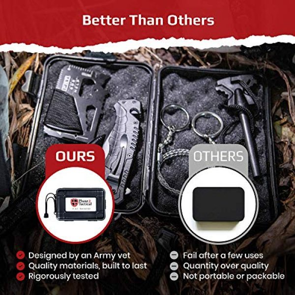 Phase 2 Tactical Survival Kit 7 Phase 2 Tactical Survival Gear Kit - This 11-Piece Emergency Survival Kit Ensures That Youll Be Ready for Anything - High-End, Portable Prepper Gear from a Proud American, Veteran-Owned Business